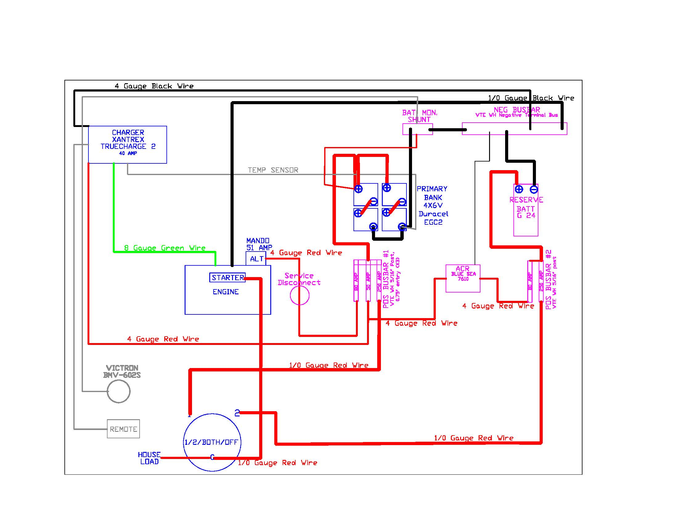 house wiring circuits house wiring tutorial house image wiring diagram wiring diagrams for a house the wiring diagram on